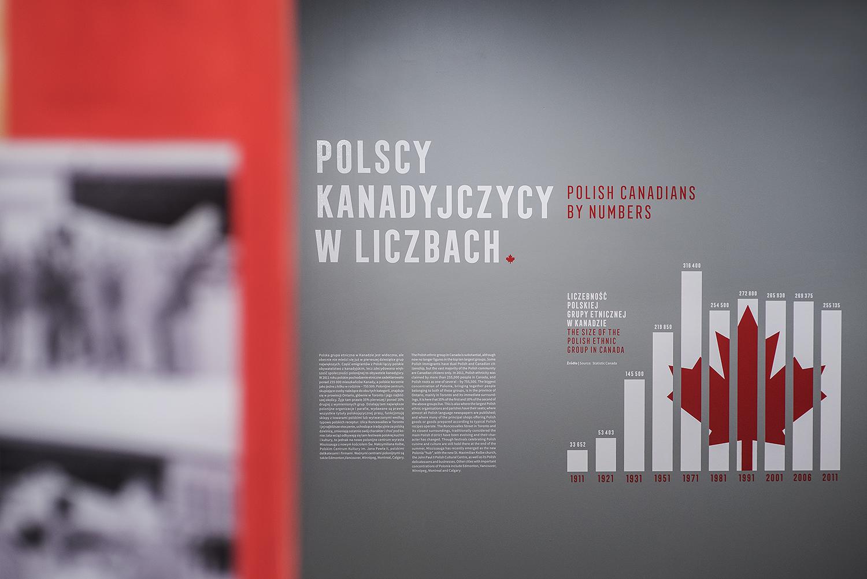 POLACY W KANADYJSKIEJ MOZAICE